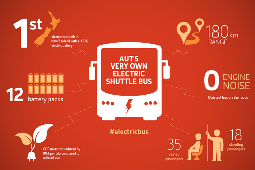 AUT's electric bus