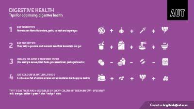 Digestive health cheat sheet